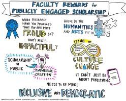 faculty-rewards